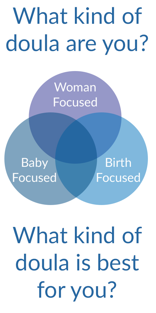 Venn diagram of the three kinds of birth doulas